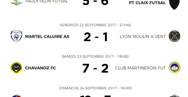 Résultats 1er journée championnat Futsal R1